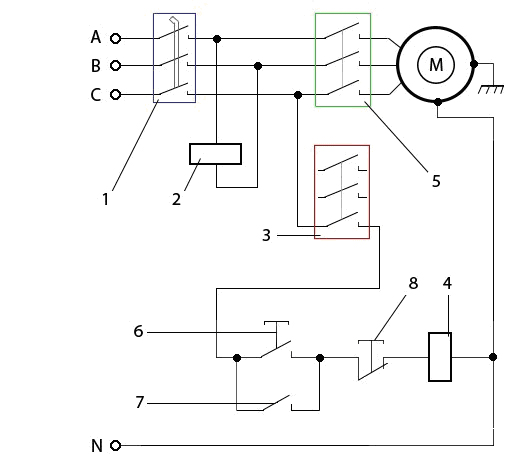 магнитного пускателя 2